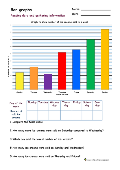 primary resources worksheet bar graphs